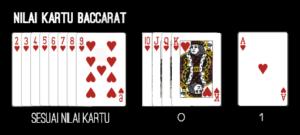 Cara Memainkan Live Casino Baccarat