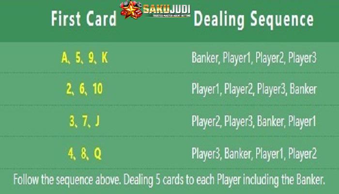 Panduan Bermain Permainan Bull Bull Casino Online