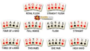 Panduan Cara Bermain Permainan Texas Poker Di Casino